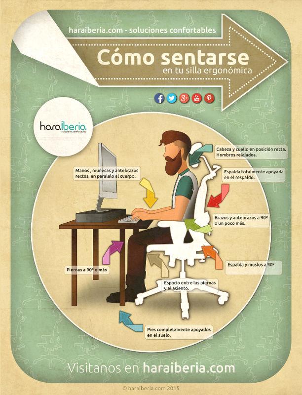 Infografía - Cómo sentarse en la oficina
